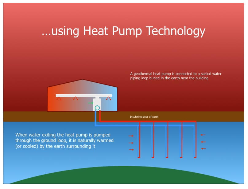 Geothermal Power Home Homes is That Geothermal